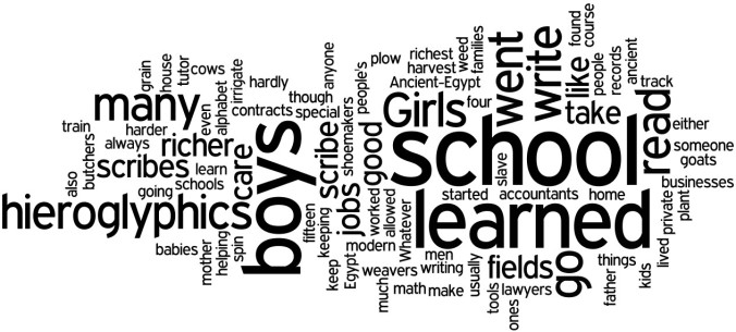 Word clouds